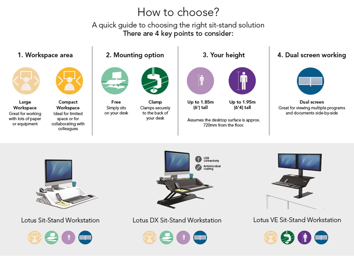 How to choose your Lotus sit-stand workstation