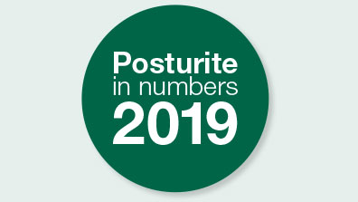 Posturite in numbers 2019