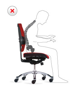 Incorrect sitting position illustration
