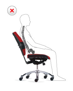 Incorrect slouch illustration