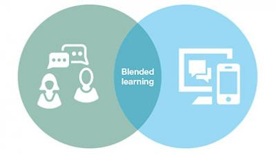 Blended learning - is it the right way to train your staff?