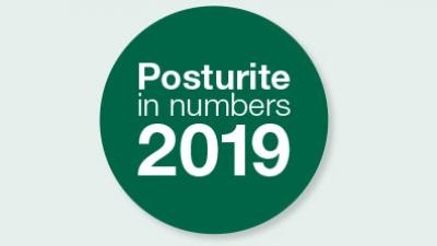 Posturite in numbers 2019