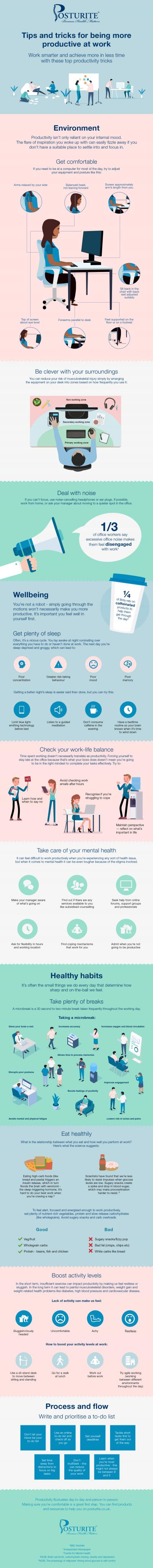 An infographic guide to boosting productivity at work