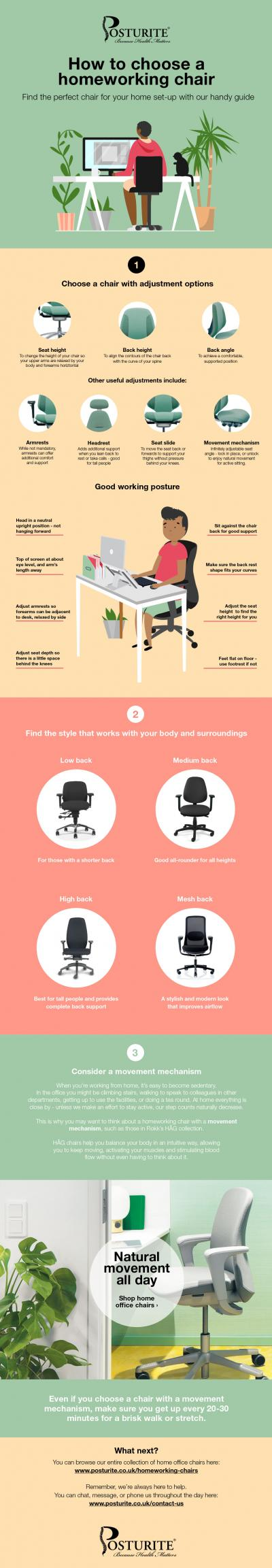 How to choose the perfect homeworking chair - infographic