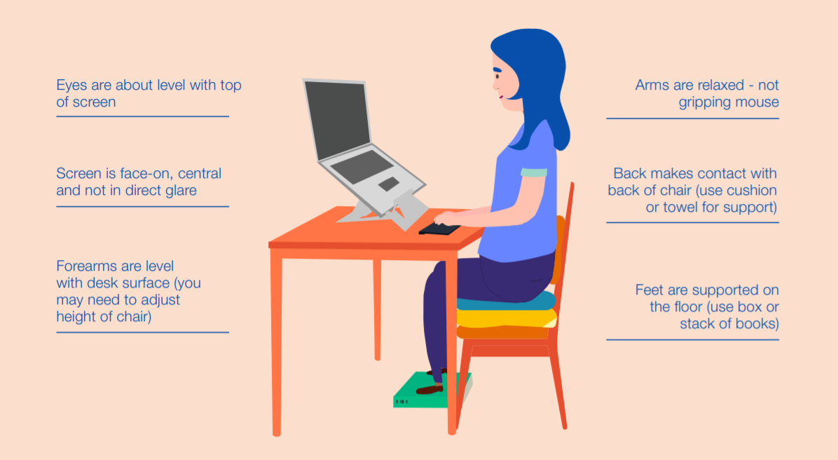 Illustration showing how you should be sitting when using a laptop at your desk