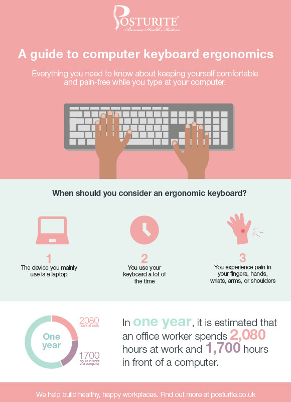 A guide to computer keyboard ergonomics