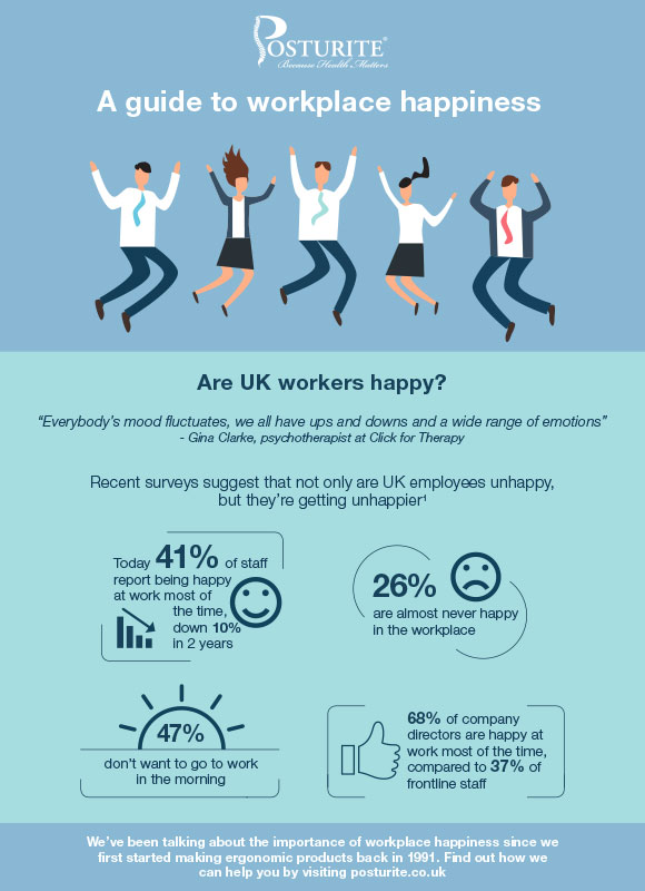 A guide to workplace happiness