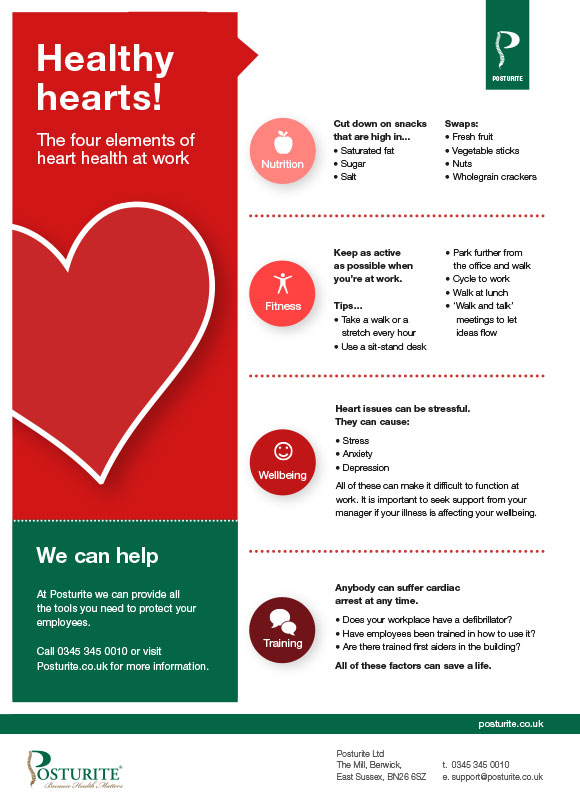 The four elements of heart health at work