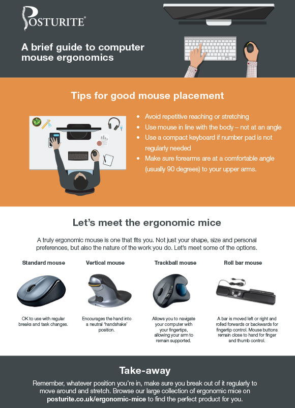A brief guide to computer mouse ergonomics