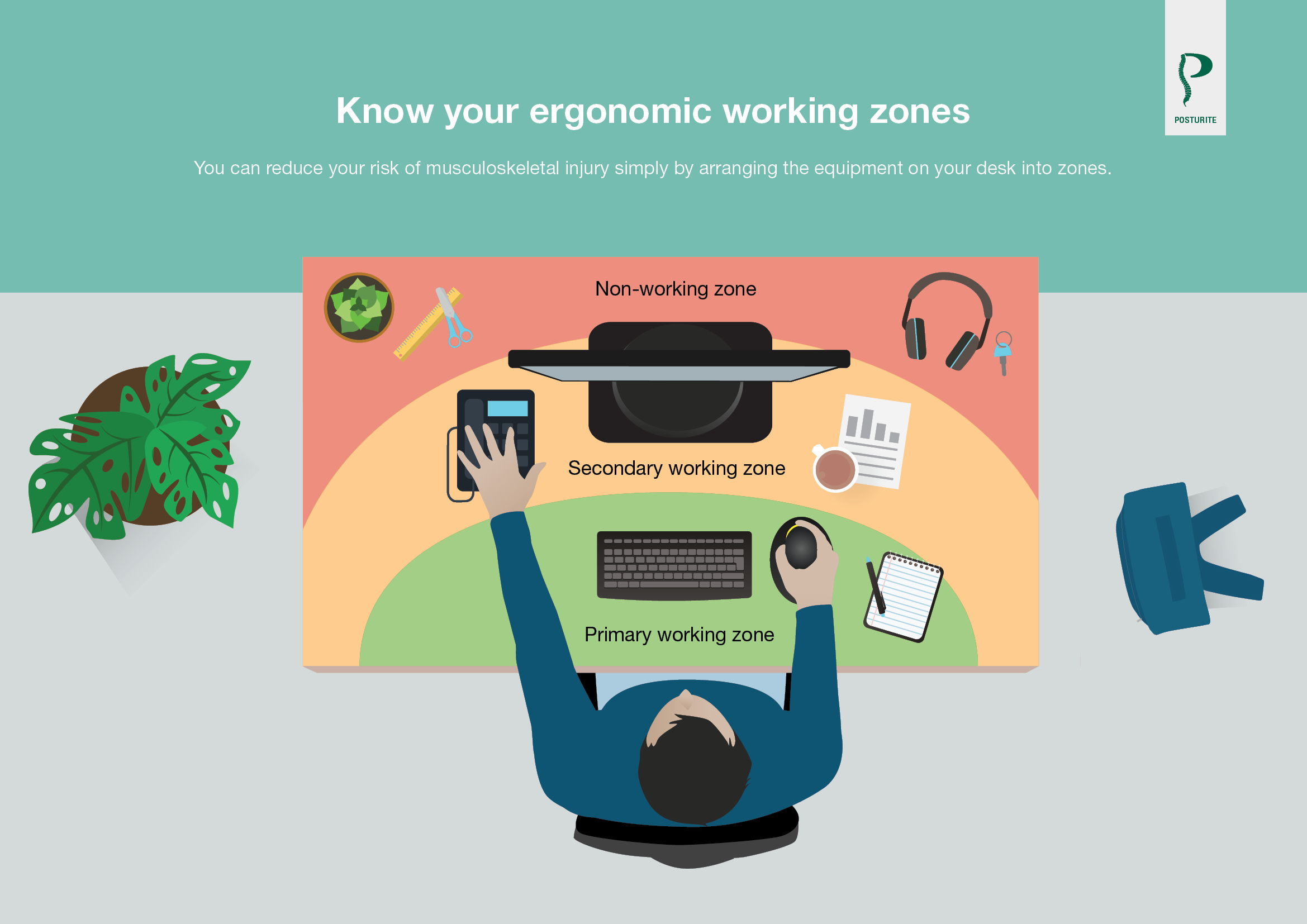 Illustration showing your ergonomic working zones